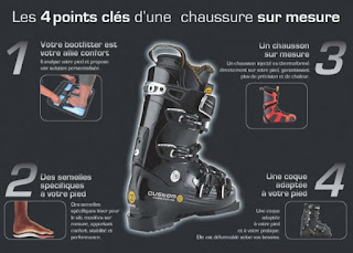 Les 4 points clés du Bootfitting : une chaussure de ski sur mesure