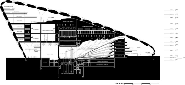 Illustration of section of new opera house in Busan
