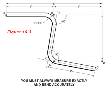 Instrumentation Tubing and Their Connections: 10.0