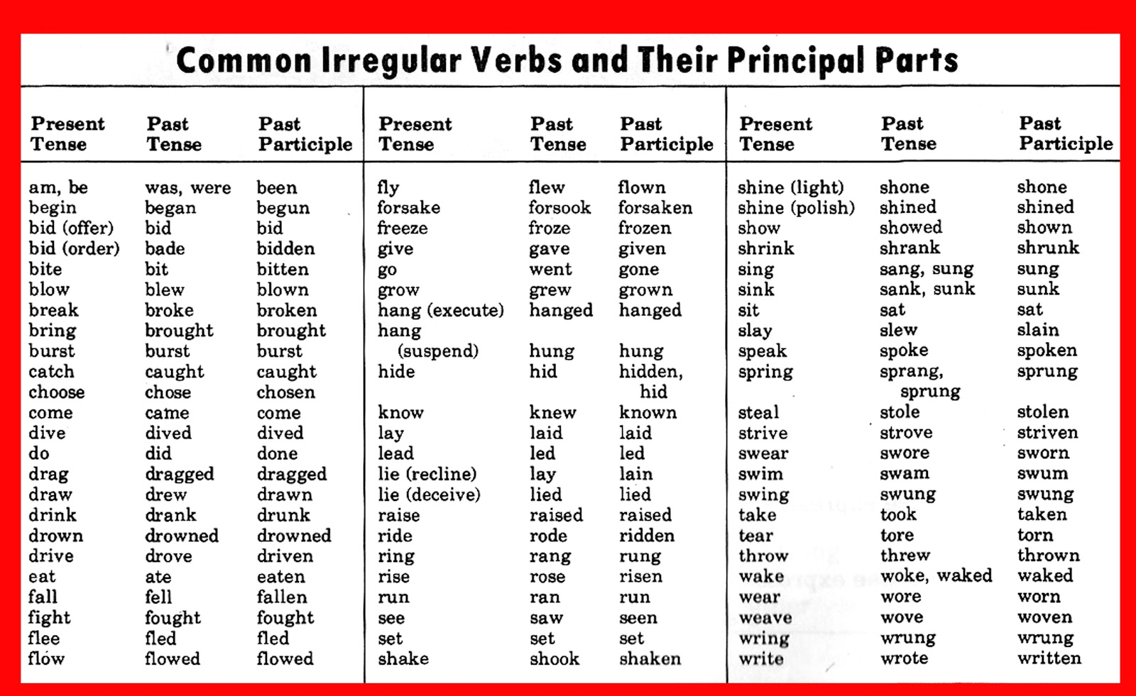 English Is Fun Escola Montbaig Irregular Verbs