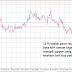 Dollar dan Gold – 1274 pecah seperti dijangka. Kemana selepas ini?