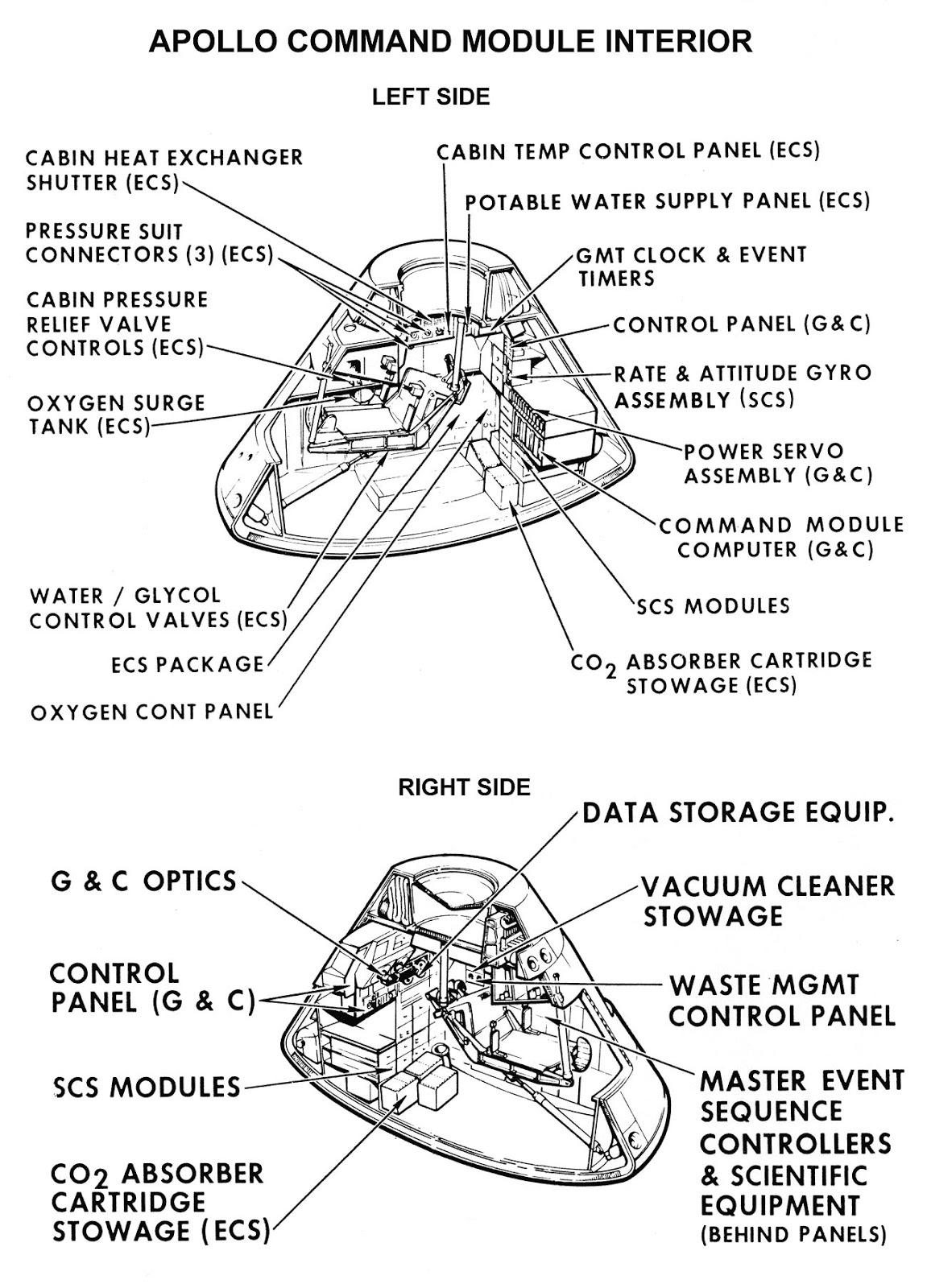 exo cruiser  cm command module  part 11  apollo control systems