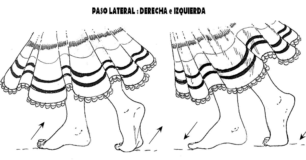 Ballet Folclórico Fina Estampa De Chiclayo Peru Coreografia