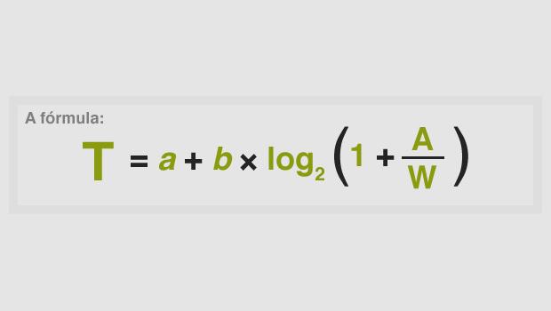 Fórmulas matemáticas para um design perfeito