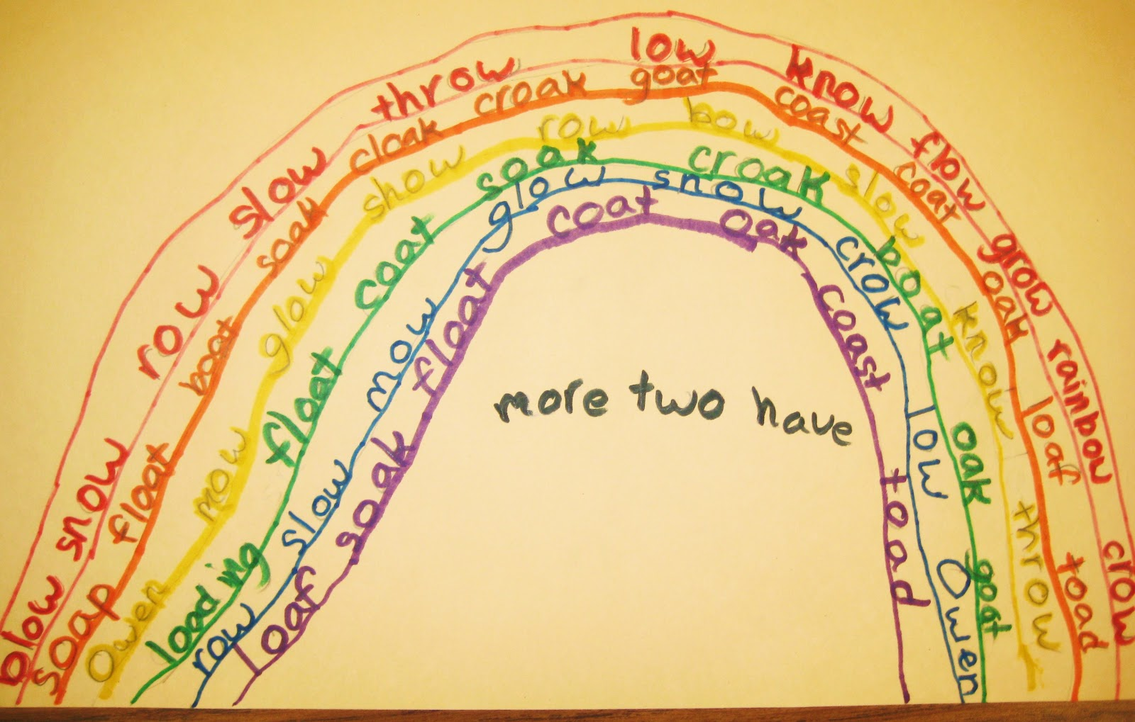 First Grade Wow Rainbow Words