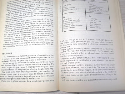 """7 навыков высокоэффективных людей, 3 глава, где Кови пишет про """"важное"""" и """"срочное"""""""