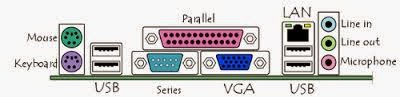 The ports on the Back panel of Motherboard
