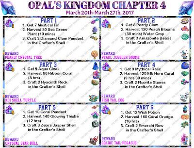 FarmVille Opal's Kingdom Farm Chapter 4 Money Matters! Quest
