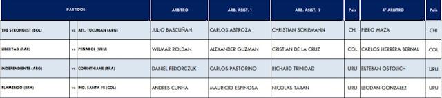 arbitros-futbol-libertadores20182