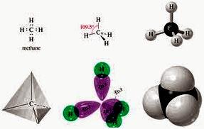 Compuestos de la Qumica Orgnica