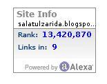 Alexa Traffic Rank Blog Salatul Zarida