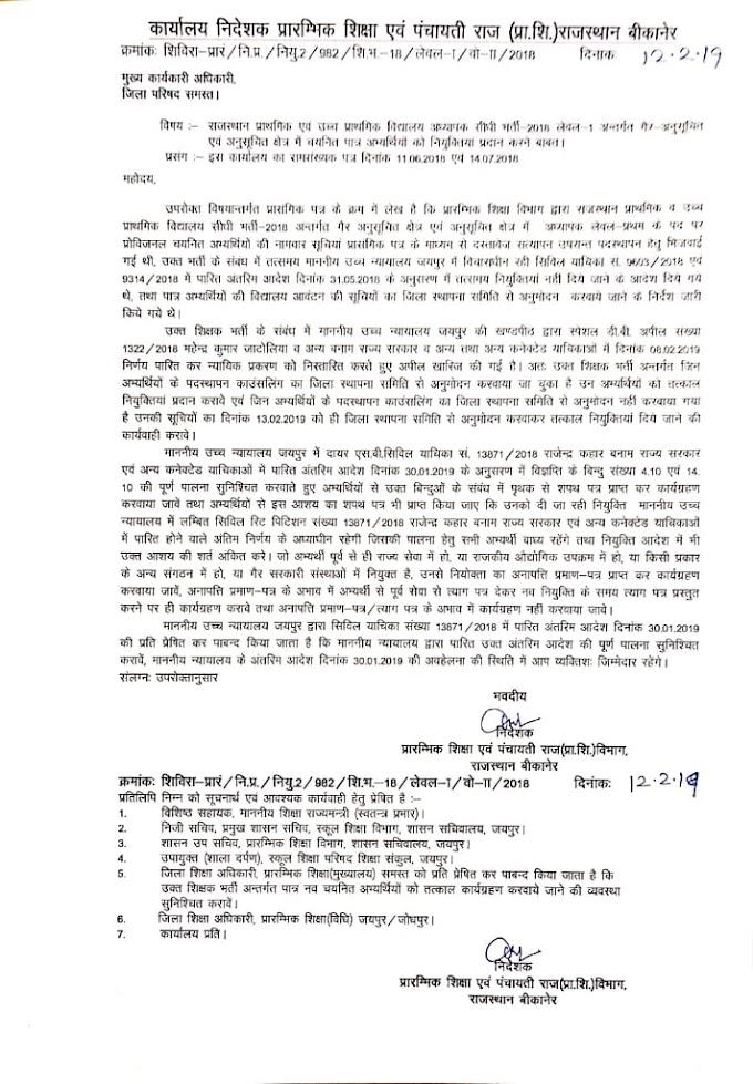रीट लेवल 1 के नियुक्ति आदेश जिला परिषदों ने किए जारी, अब पंचायत समिति से मिलेंगे जोइनिग आदेश, देखे विस्तृत रिपोर्ट