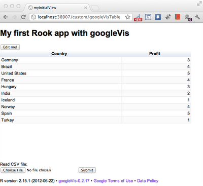 Rook rocks! Example with googleVis