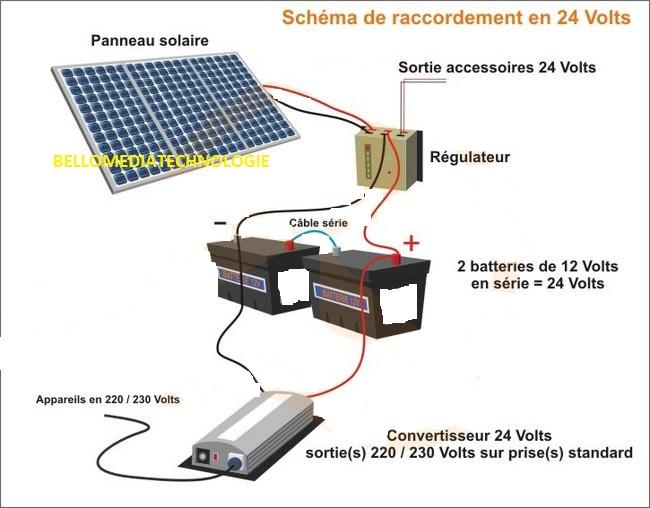 Bello media technologie energie solaire qu 39 est ce que c 39 est for Qu est ce qu un panneau solaire