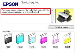 How to Reset Printer Epson Stylus Photo R220 and R230 Service Required