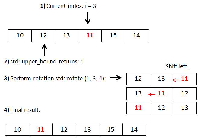 Bartek's coding blog: Top 5 Beautiful C++ std Algorithms