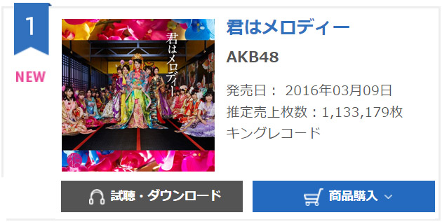 "AKB48 >> Single ""#Sukinanda"" - Página 10 Kimi-wa-melody-1133179"
