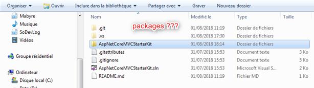 Emplacement des Nugets dans ASP.NET Core ???