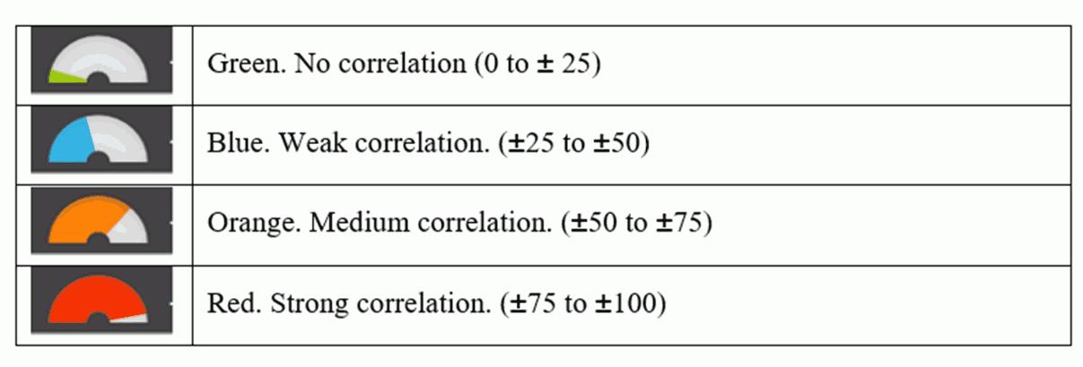 correlation trader mt4 booster gkfxprime