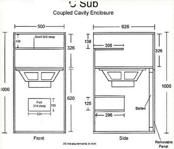 Ukuran dan bentuk box sub 18 inch