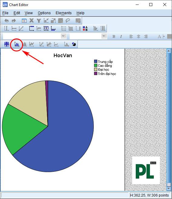 Thống kê mô tả trên SPSS