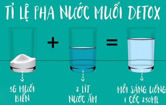 Nước muối giảm cân hiệu quả hơn cả nước chanh