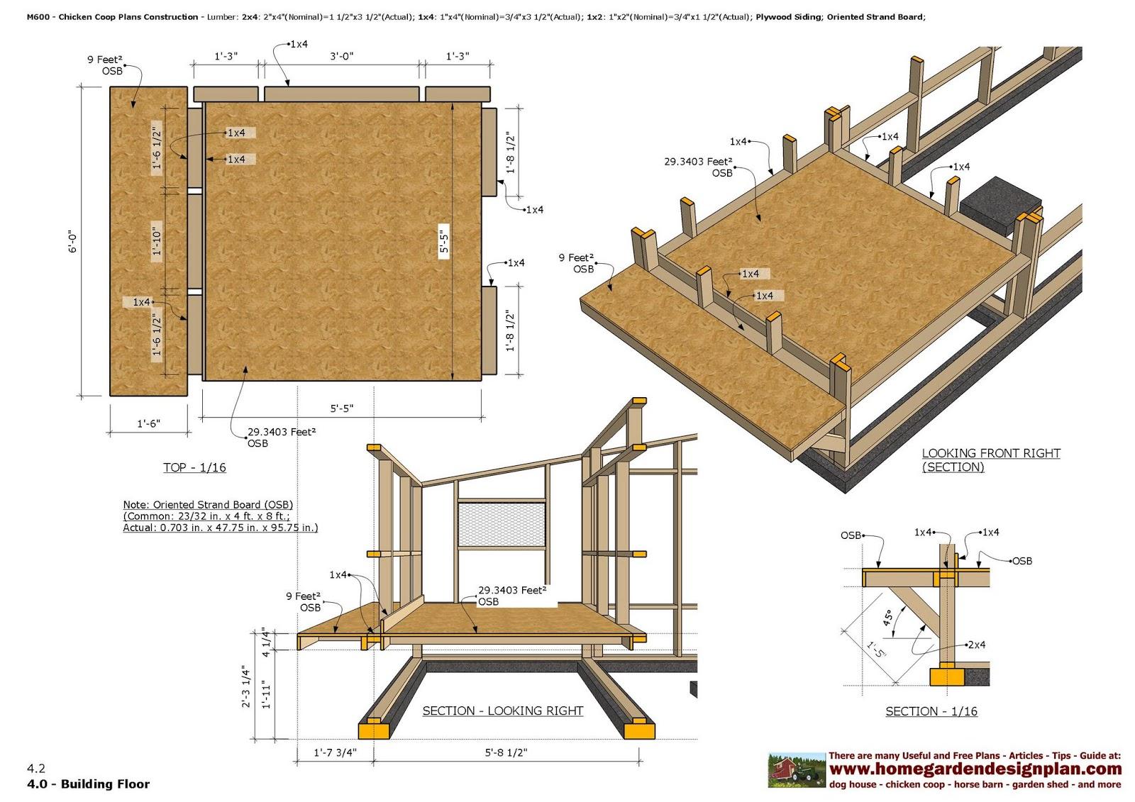 home garden plans: M600 - Free Chicken Coop Plans - Free ...