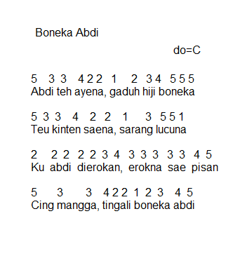 Not Angka Lagu Boneka Abdi Pianika dan Recorder Terbaru