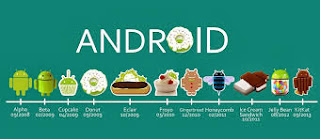pusat teknologi,pusat tekno,bisnis online,android,komputer,sofwer,download,sejarah android