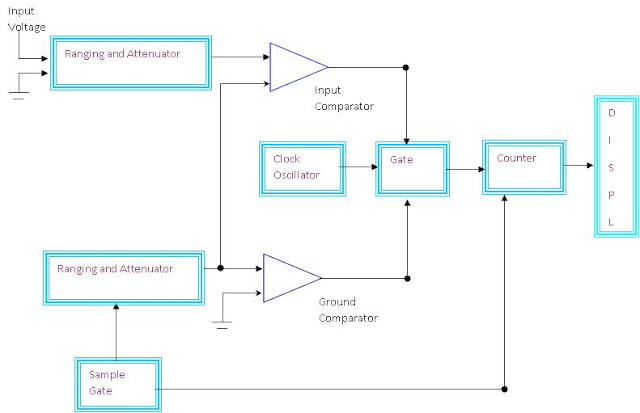 lincoln 300 commander wiring diagram