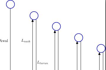 Pembahasan Kompetensi Modul E Matematika SMK tentang Aljabar