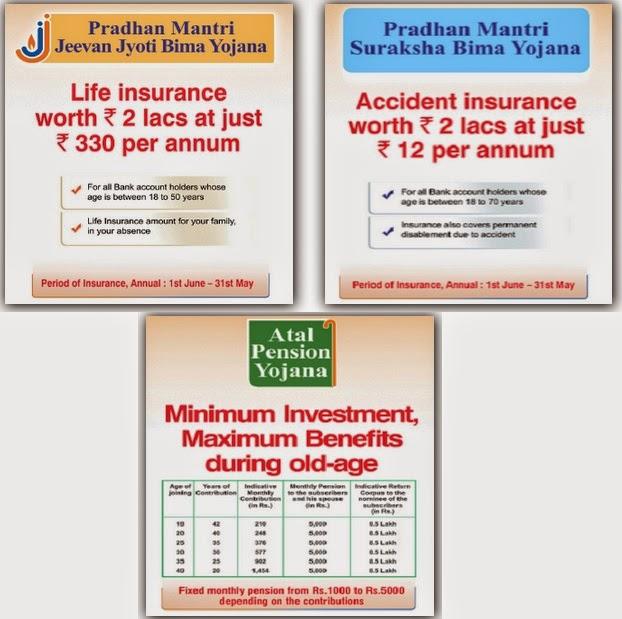 how to apply pradhan mantri suraksha bima yojana in icici bank