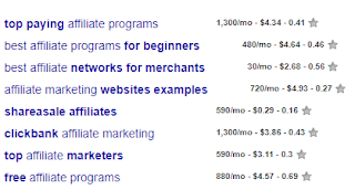 keyword with cpc, search volume
