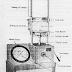 Bagian-bagian mesin uji tarik dan fungsinya
