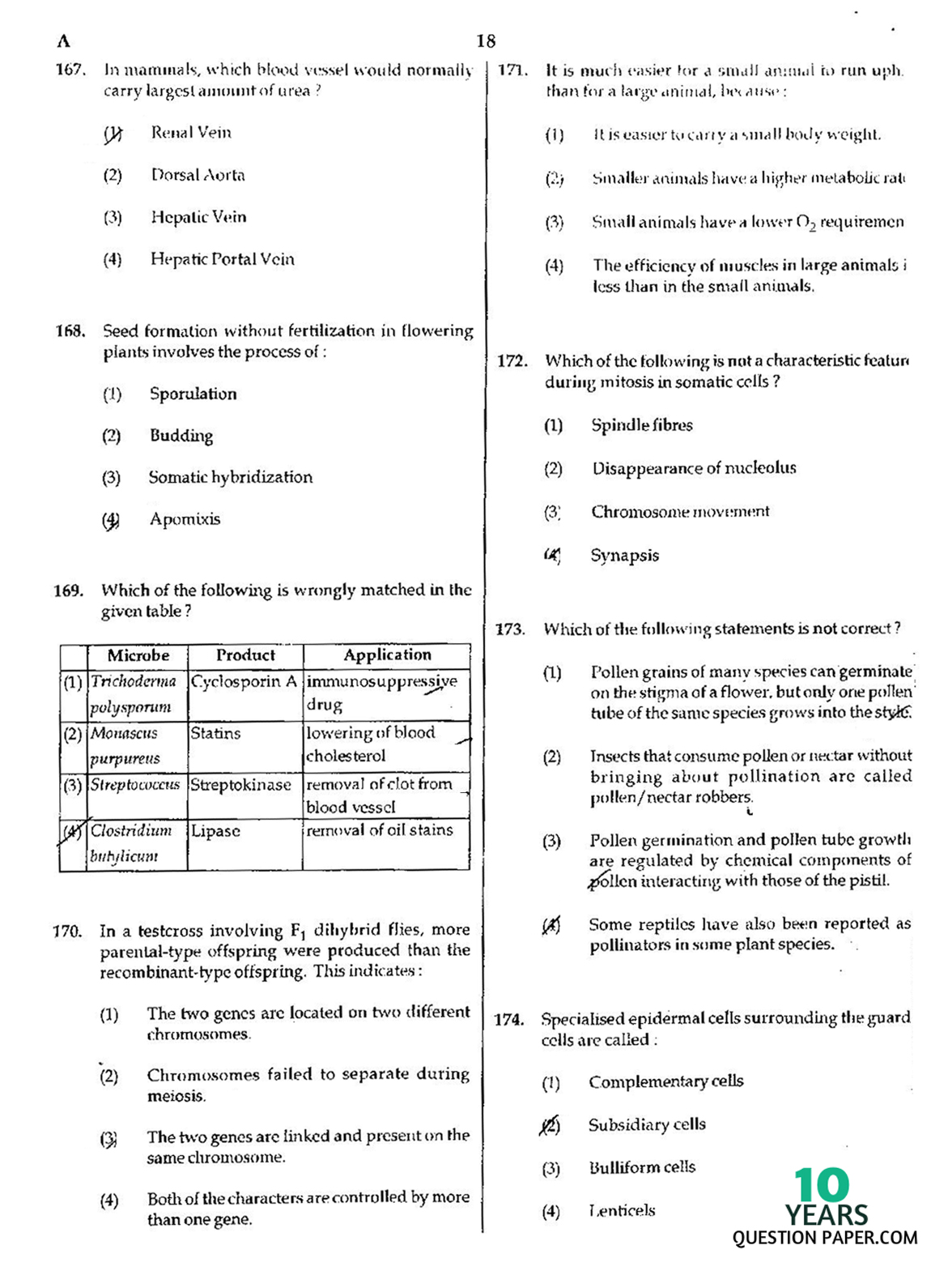 CBSE NEET 2016 question paper