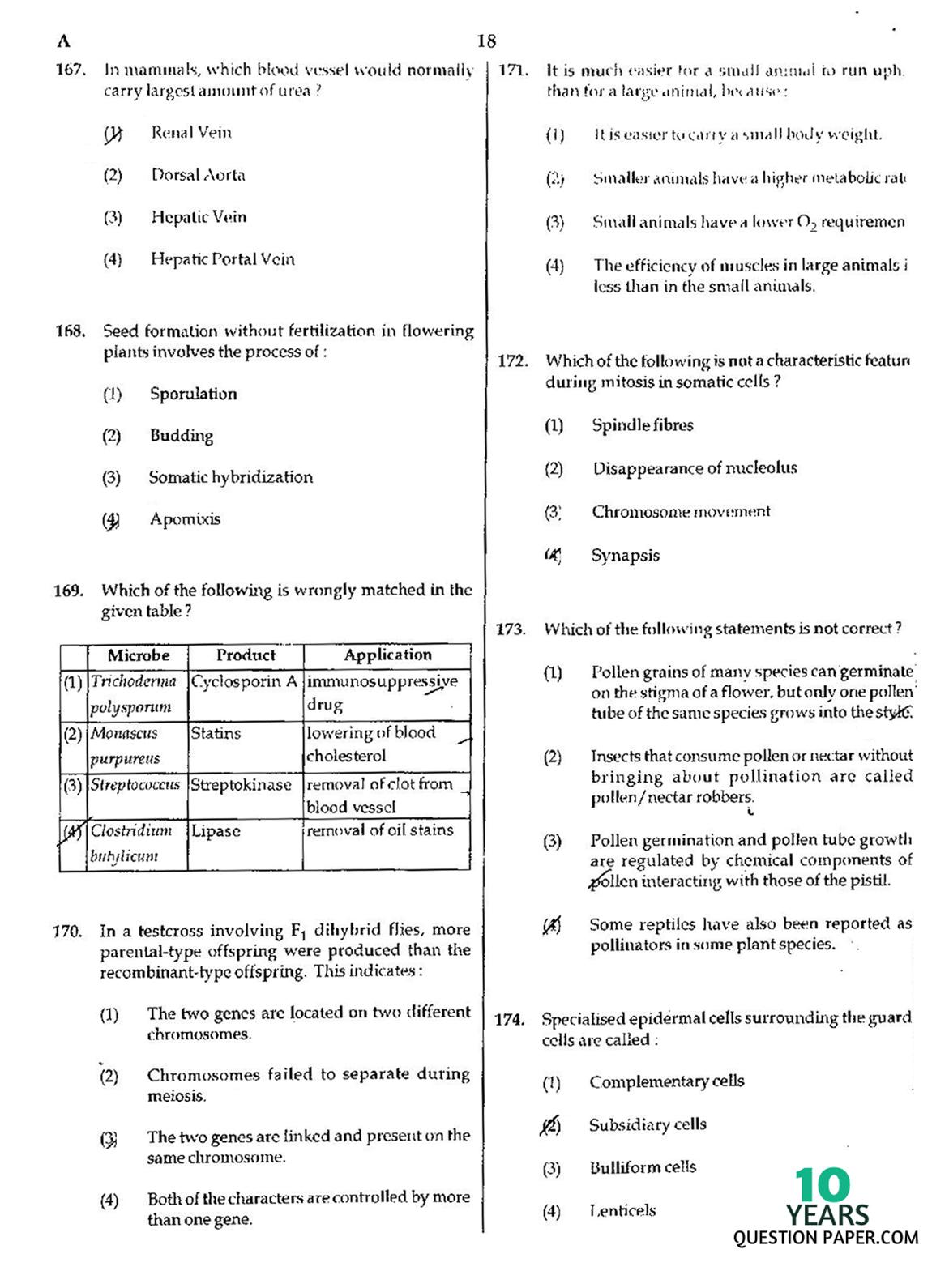 CBSE NEET 2016 question paper