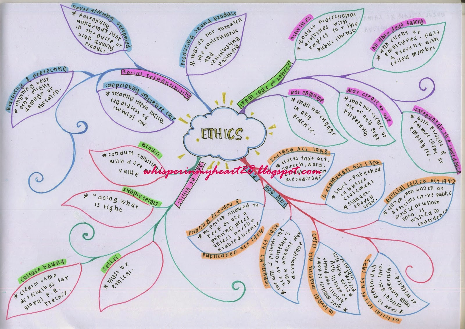 ethics beautiful mind Question searching online and watch the beautiful mind and then: review the movie and write one page summary on any ethical or unethical things that you are able to identify.