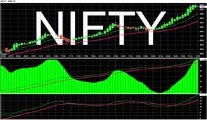 free opinion about nifty