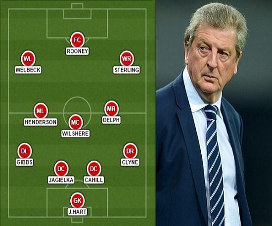 Danh sách đội tuyển Anh dự  Euro 2016
