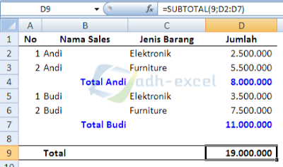 SUBTOTAL on Excel