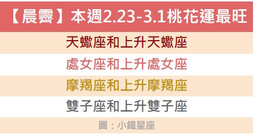 【晨霽】本週2.23-3.1桃花運最旺的幾個星座:分離與放下