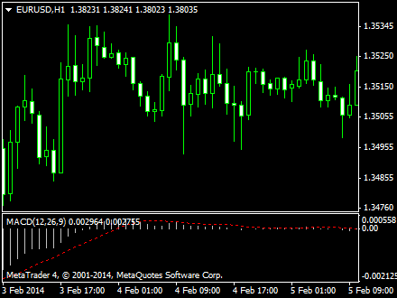 How to use bb on forex