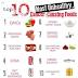 10 jenis makanan penyebab kanser