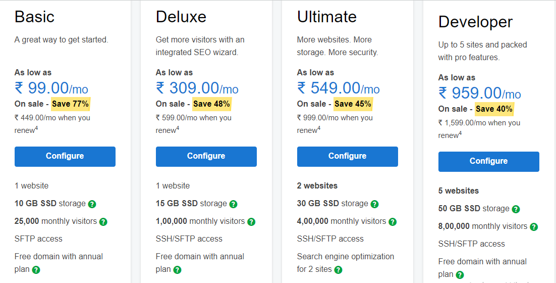 Sale Godaddy India Web Hosting 50 Off Free Domain Doctor Relief