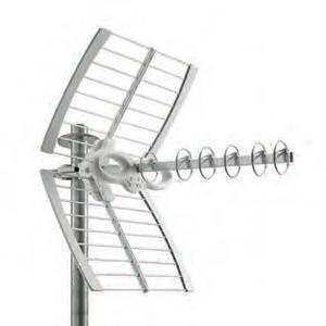 Clases de antenas