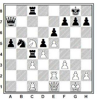 Problema ejercicio de ajedrez número 854: Bogoljubov - Capablanca (Nueva York, 1924)