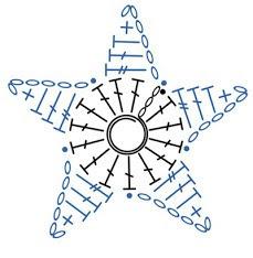 Patrones de estrellas a ganchillo
