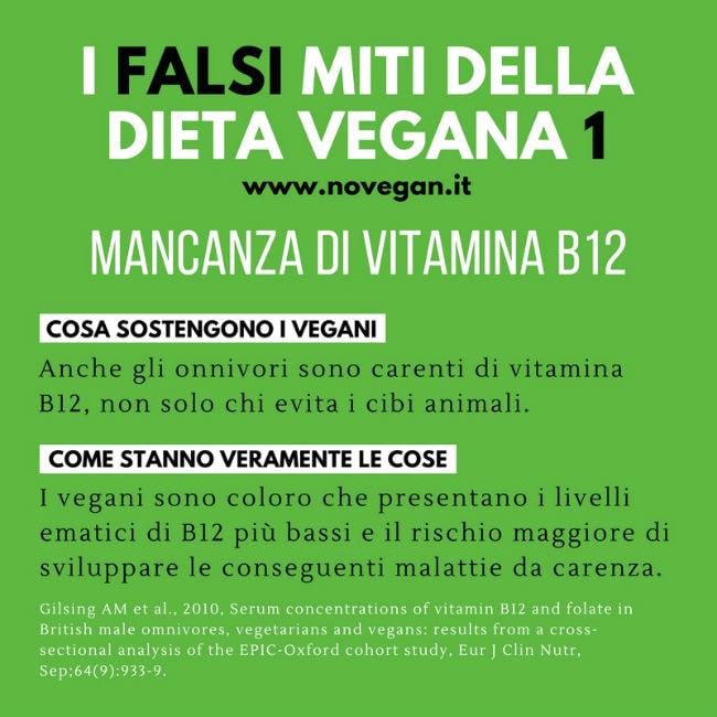 Infografica: disinformazione vegana sulla vitamina B12
