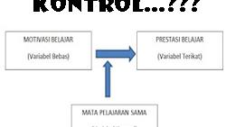 Pengertian Variabel Kontrol Dan Contohnya Dan Macam Macamnya