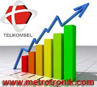 Harga Pulsa Telkomsel Metro Tronik Naik